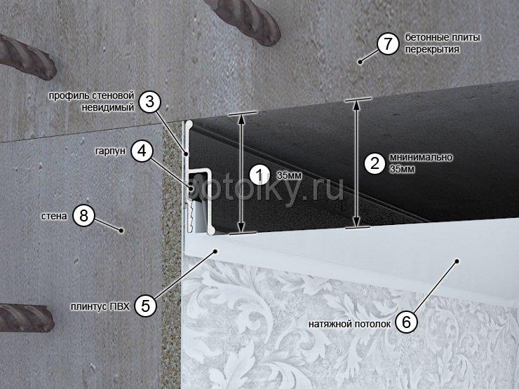 Faux Plafond Bois Armstrong : Prix m2 faux plafond armstrong , Moulure plafond en anglais – Faire Un