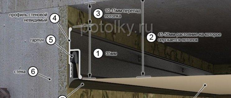 Насколько опускается натяжной потолок