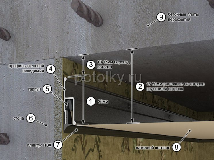 на сколько опускается натяжной потолок