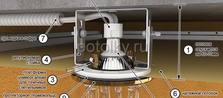 Установка светильника с цоколем gu 5.3