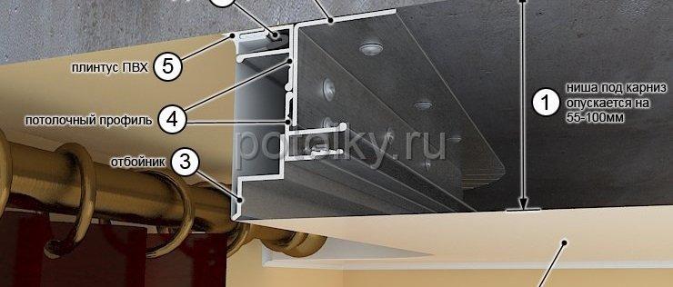 Ниша в натяжном потолке