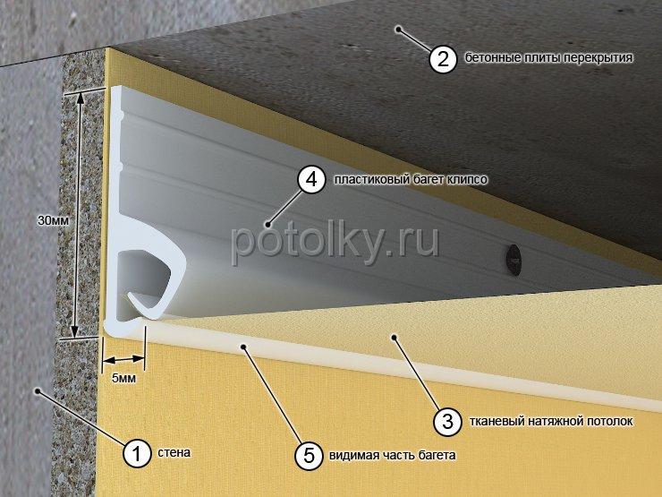 Stickers pour plafond chambre travaux devis haute vienne soci t gtvr - Stickers pour plafond ...