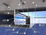 На рисунке в разрезе показана схема крепления двухуровнего натяжного потолка с нишей для диодной подсветки.